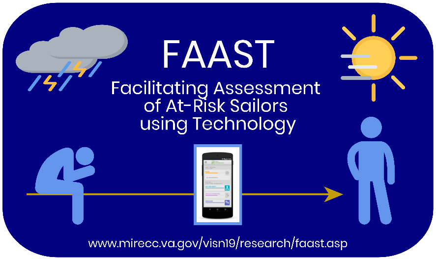 Facilitating Assessment of At-Risk Sailors using Technology