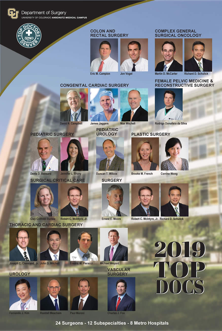Department of Surgery Top Doctors Poster 2019