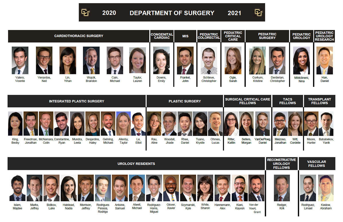 Other Surgery Residents 2020-2021